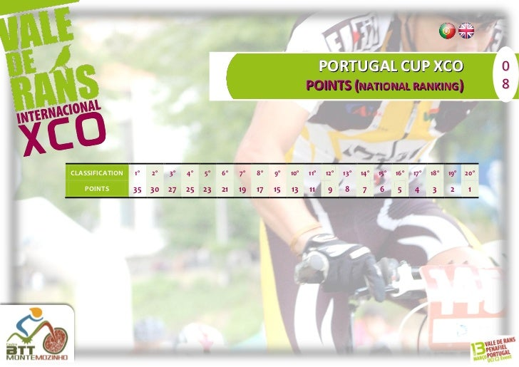 PORTUGAL CUP XCO                                      0                                                                   ...