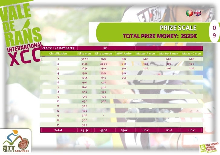 PRIZE SCALE                   0                                                     TOTAL PRIZE MONEY: 2925€              ...