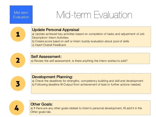 1 3 update the development plan based on feedback and evaluation