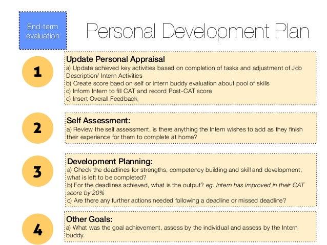 Evaluation of personal development plan Essay