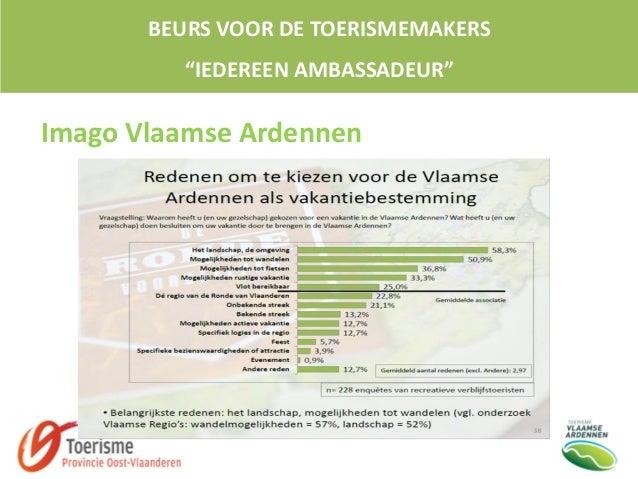 """BEURS VOOR DE TOERISMEMAKERS """"IEDEREEN AMBASSADEUR"""" Imago Vlaamse Ardennen"""
