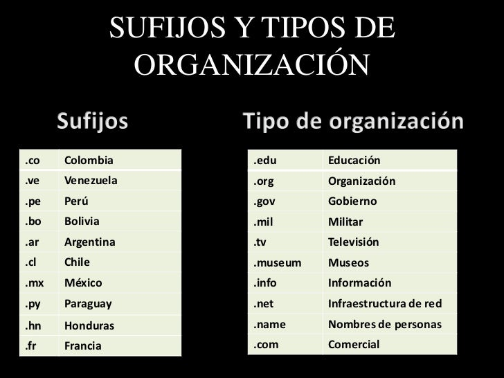 TIPOS DE SERVICIOSINFORMÁTICOS DE RED