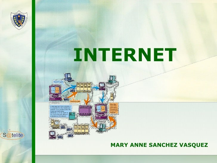 INTERNET MARY ANNE SANCHEZ VASQUEZ