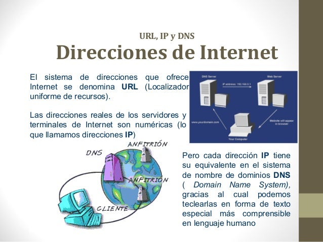 Internet for Localizador de direcciones