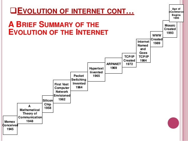 the history of the internet packet switching and the evolution of the internet Video created by university of california san diego for the course internet of  brief history  you will learn about the birth and evolution of telephony.
