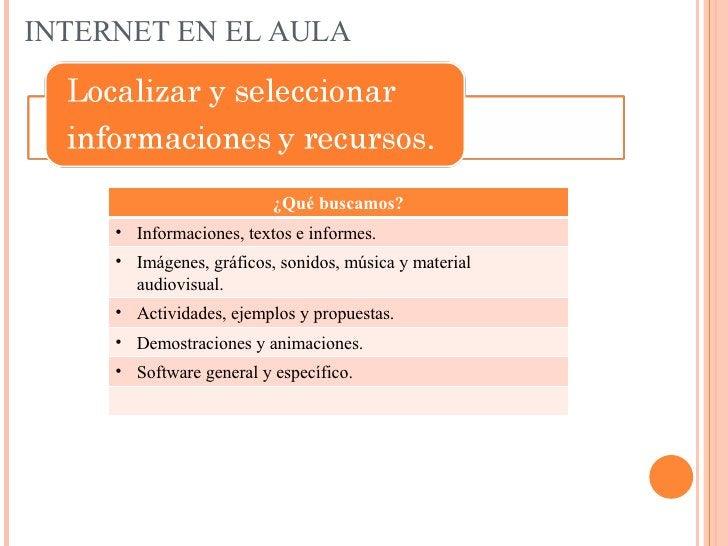 INTERNET EN EL AULA ¿Qué buscamos? <ul><li>Informaciones, textos e informes. </li></ul><ul><li>Imágenes, gráficos, sonidos...