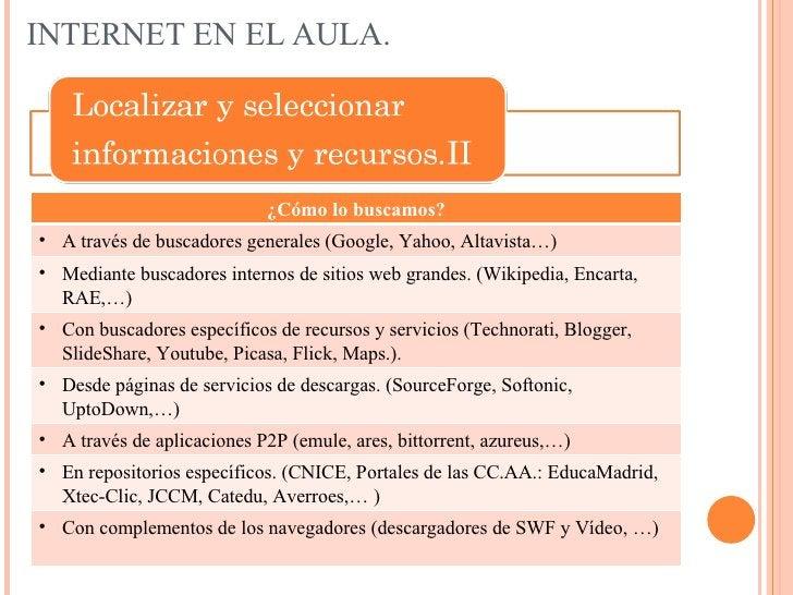 INTERNET EN EL AULA. ¿Cómo lo buscamos? <ul><li>A través de buscadores generales (Google, Yahoo, Altavista…) </li></ul><ul...