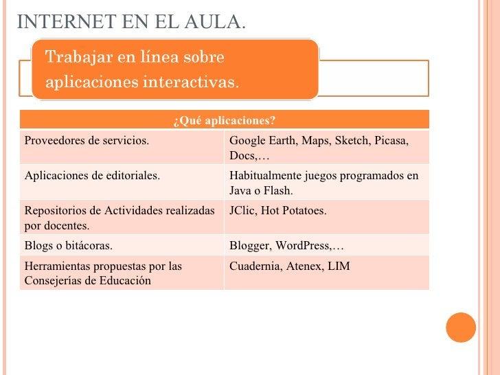 INTERNET EN EL AULA. ¿Qué aplicaciones? Proveedores de servicios. Google Earth, Maps, Sketch, Picasa, Docs,… Aplicaciones ...