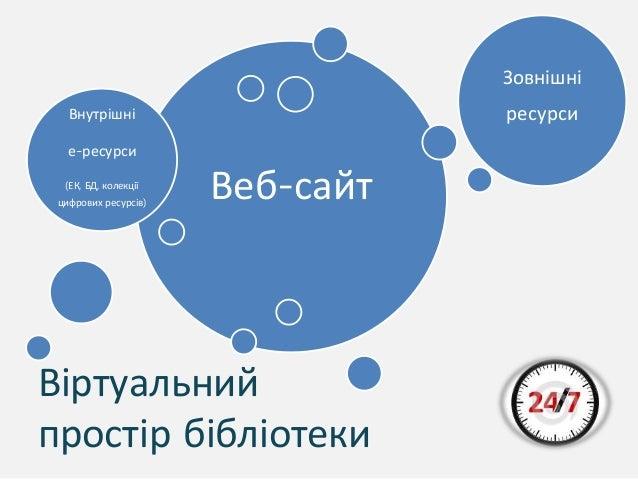 Інтернет-інструменти розвитку бібліотечних послуг Slide 3