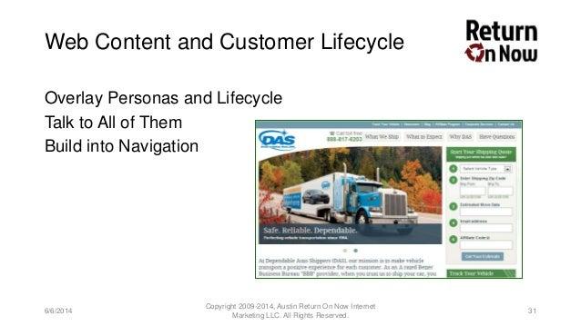 Customer lifecycle llc
