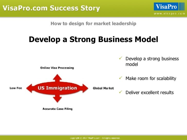 how to develop sem strategy