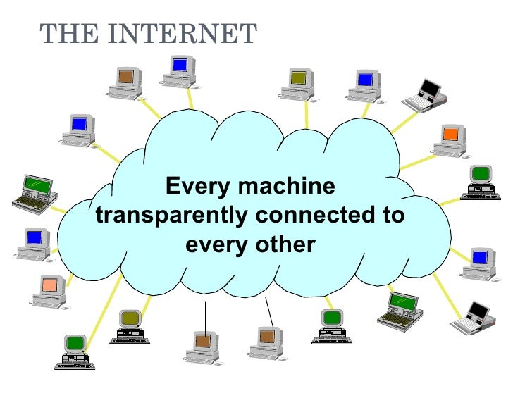 THE INTERNET Every machine transparently connected to every other