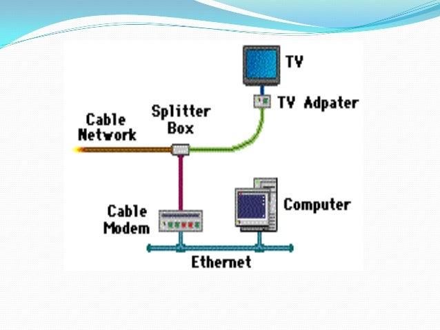 Internet access via cable tv network