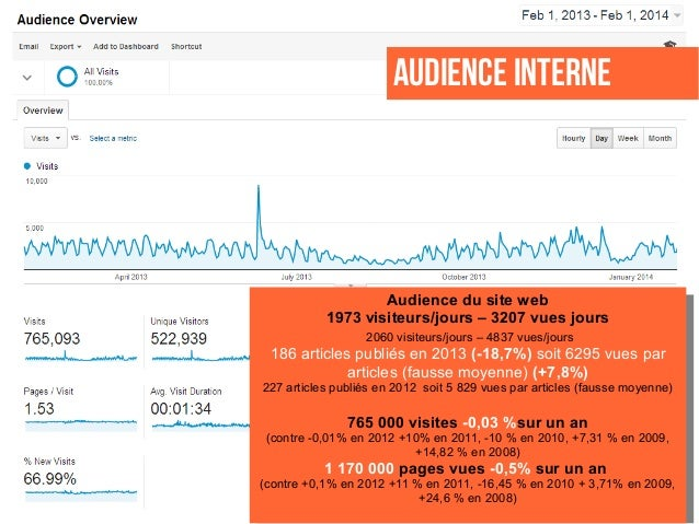 InternetActu.net, bilan 2013 Slide 2