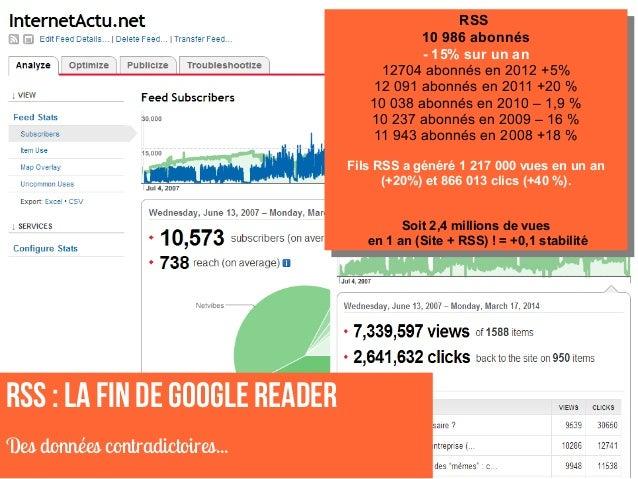 InternetActu.net, bilan 2013 Slide 3