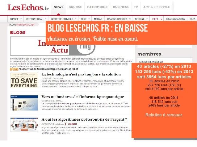 BLOG LESECHOS.FR: En baisse Audience en érosion. Faible mise en avant. 43 articles (-27%) en 2013 153 256 lues (-43%) en ...