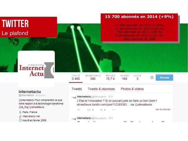 TWITTER Le plafond 15 700 abonnés en 2014 (+9%) 14 000 abonnés en 2013 (+26%) 11 044 abonnés en 2012 (+45 %) 7593 abonnés ...