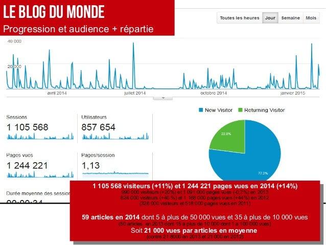 1 105 568 visiteurs (+11%) et 1 244 221 pages vues en 2014 (+14%) 990 000 visiteurs (+20%) et 1 091 000 pages vues (-0,7%)...