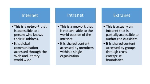 Dibujos De Internet Intranet Y Extranet: Internet And Intranet