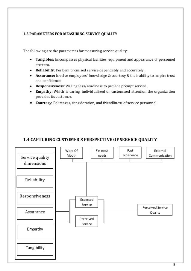 literature review on customer perception towards online banking Customer perception and attitude towards e (eft) and the revolutionary online banking it allows customers to manage their accounts from any place at.