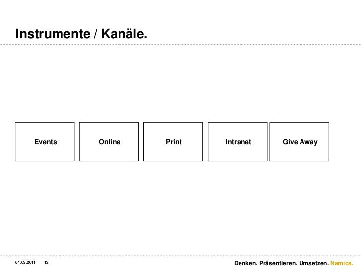 Instrumente / Kanäle.<br />3/2/11<br />Denken. Präsentieren. Umsetzen.<br />13<br />Events<br />Online<br />Print<br />Int...