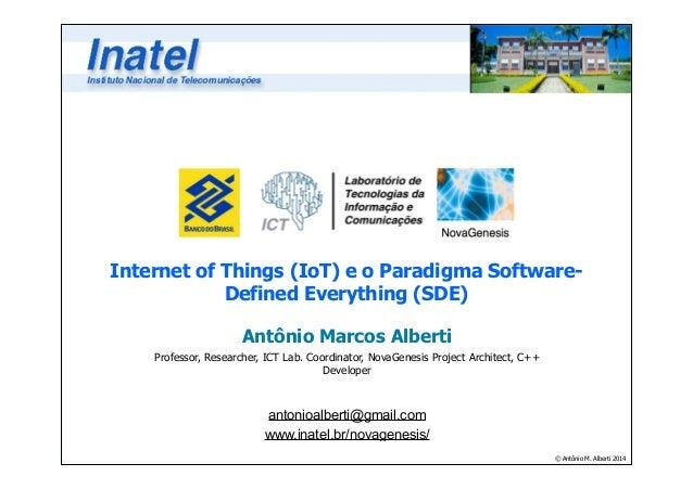 Internet of Things (IoT) e o Paradigma Software-  © Antônio M. Alberti 2014  Defined Everything (SDE)  Antônio Marcos Albe...