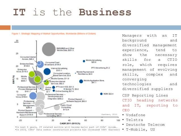 Data center business plan