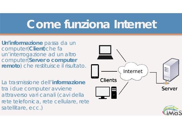 Saponetta Internet: cos'è e le offerte degli operatori