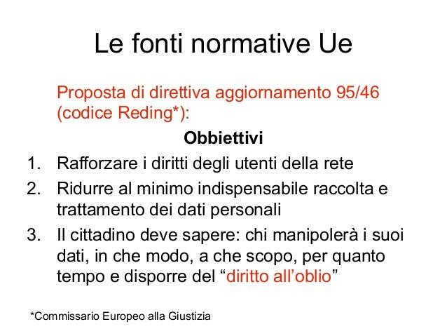 Le fonti normative Ue Proposta di direttiva aggiornamento 95/46 (codice Reding*): Obbiettivi 1. Rafforzare i diritti degli...
