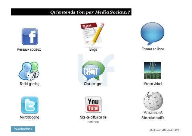 Qu'entends t'on par Media Sociaux?Réseaux sociaux                      Blogs             Forums en ligne Social gaming    ...