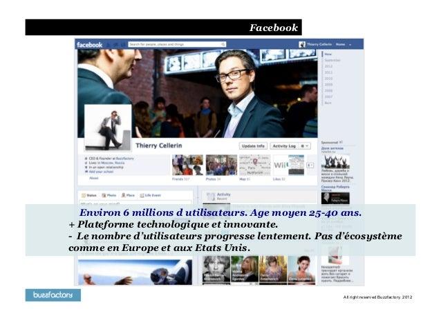 Facebook  Environ 6 millions d utilisateurs. Age moyen 25-40 ans.+ Plateforme technologique et innovante.- Le nombre d'uti...
