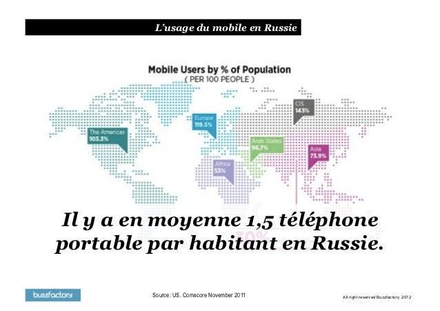Social Media & Brands inL'usage du mobile en Russie                         2012     Il y a en moyenne 1,5 téléphone     p...
