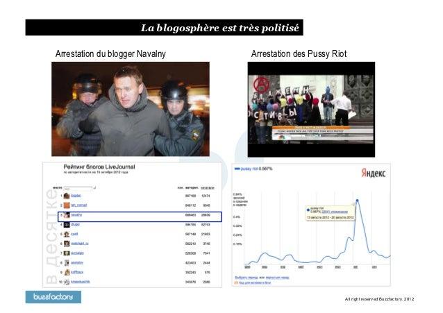 La blogosphère est très politiséArrestation du blogger Navalny               Arrestation des Pussy Riot                   ...