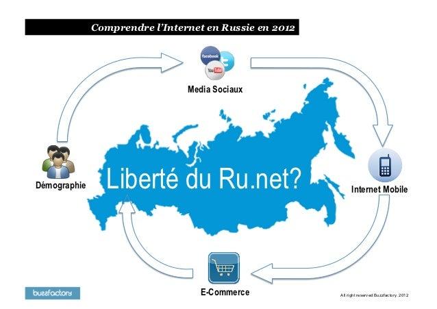 Comprendre l'Internet en Russie en 2012                                Media SociauxDémographie     Liberté du Ru.net?    ...