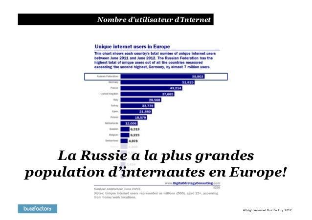 Nombre d'utilisateur d'Internet    La Russie a la plus grandespopulation d'internautes en Europe!                         ...
