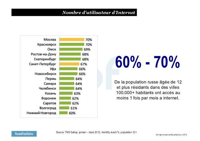 Nombre d'utilisateur d'Internet                                                    60% - 70%                              ...