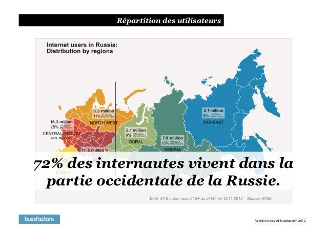 Répartition des utilisateurs72% des internautes vivent dans la  partie occidentale de la Russie.                          ...