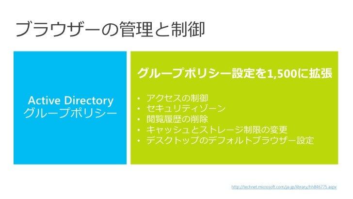 ブラウザーの管理と制御                   グループポリシー設定を1,500に拡張Active Directory   •   アクセスの制御                   •   セキュリティゾーングループポリシー   ...