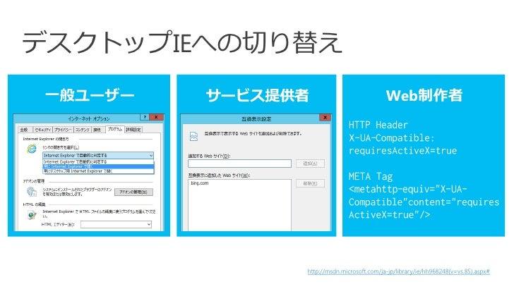 デスクトップIEへの切り替え一般ユーザー                                  Web制作者            http://msdn.microsoft.com/ja-jp/library/ie/hh96824...