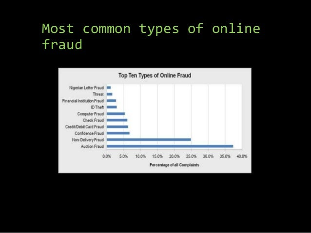 Most common types of online fraud