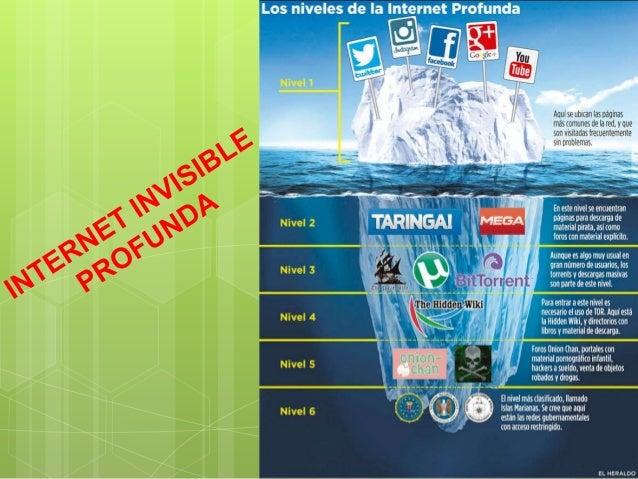 INTERNET INVISIBLE O PROFUNDA  Para comprender este concepto basta con imaginarse un gran iceberg, que sería Internet, de...