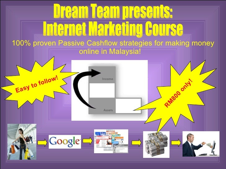 100% proven Passive Cashflow strategies for making money online in Malaysia! RM800 only! Dream Team presents: Internet Mar...