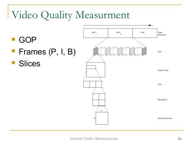 Internet Traffic Measurement 26 Video Quality Measurment  GOP  Frames (P, I, B)  Slices