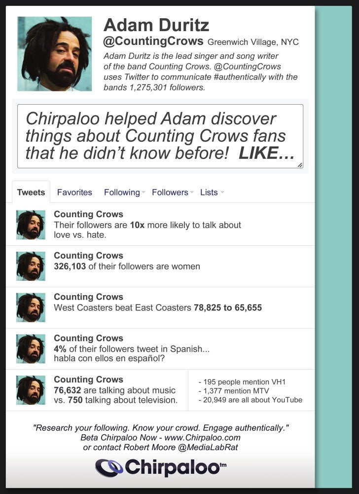 Case Study : How Chirpaloo Showed Adam Duritz Who was in his 1.2 Million Twitter Followers & Them Some