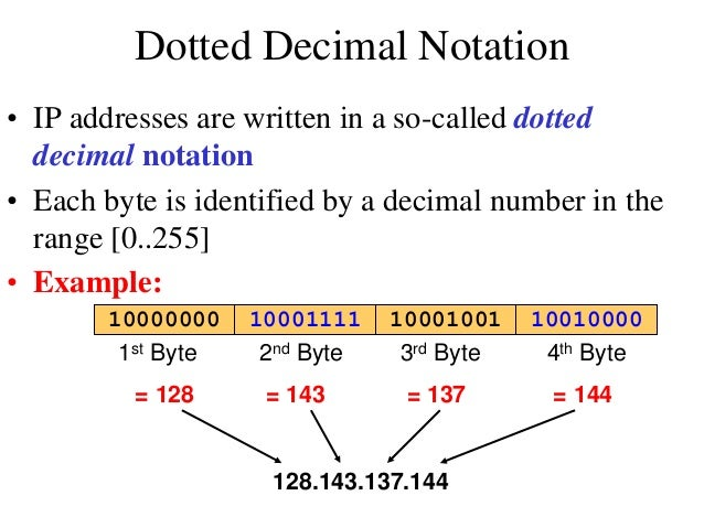 Binary to dotted decimal converter online