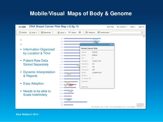 Mobile/Visual Maps of Body & Genome  Information Organized by Location & Time  Patient Raw Data Stored Separately  Dyna...