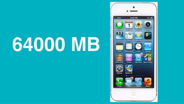 64000 MB