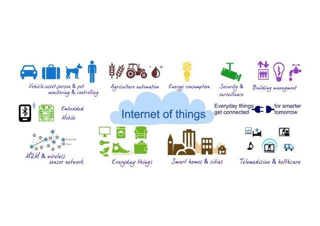 Internet of things : 세상의 모든것들이 연결되는 날 - 최형욱