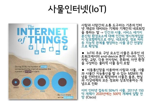 IoT 에코시스템