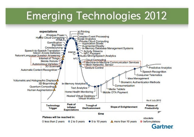 http://www.businessinsider.com.au/mobile-and-big-data-will-change-tech-2013-6